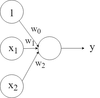 Simple_perceptron_b